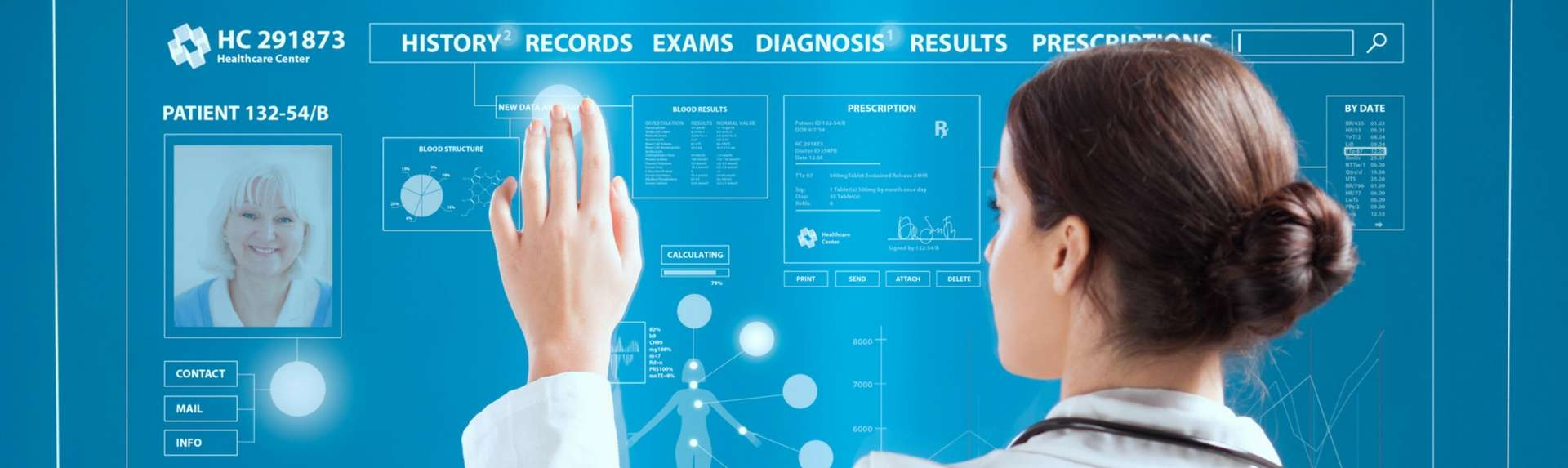 Healthcare Network Assessment